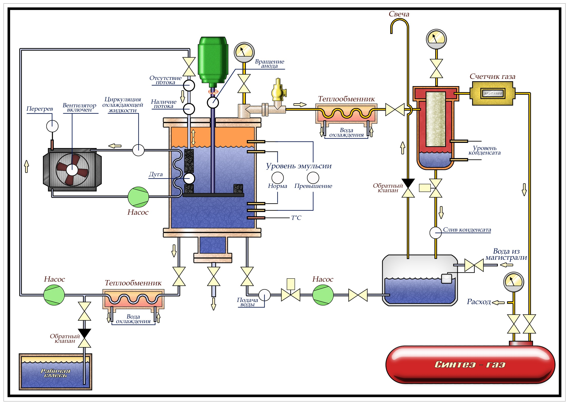 Проблемы утилизации галитовых отходов